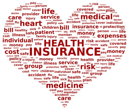 How much Health Insurance Do I Need?