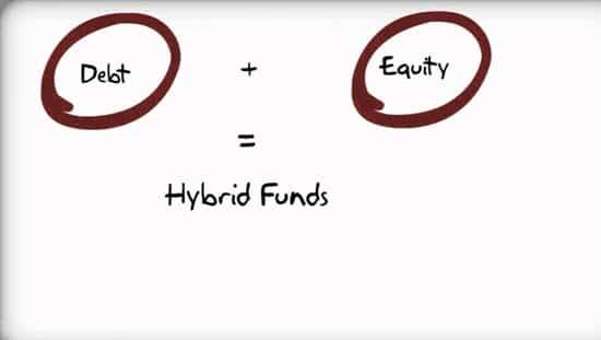 Hybrid Fund